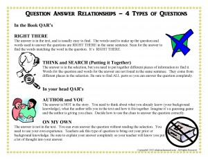 QuestionsAnswerRelationships